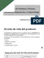 Ciclo de Vida del Producto y Proceso.pptx