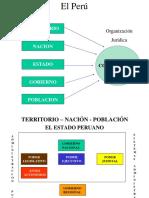 B. La Estructura del Estado Peruano.pptx