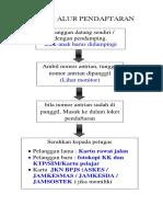 BAGAN ALUR PENDAFTARAN 7.1.1.2.docx