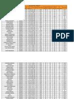 OGP_2019_TEST_2_RESULTS.pdf