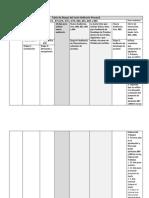 Tabla de Etapas Del Jucio Ordinario Procesal y Articulado