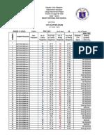 Shs Item Analysis Per Dev