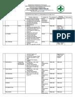 Pemetaan Kompetensi Dan Rencana Pengembangan Karyawan