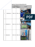 Foto & Data Hasil Pengukuran Flowrate Gedung Wisma 46.xlsx