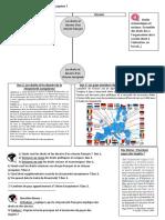 Chap 1. Activité 2 suite Être Citoyen Français Et Européen