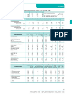Aranceles e importaciones totales y por rangos de tarifa