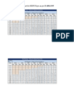 hdpe thickness chart