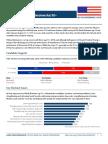 AARP Poll