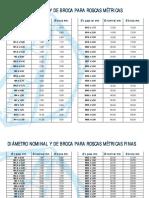 diametros_roscas.pdf