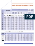 Capacidade_de_Corrente.pdf