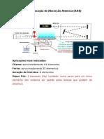 Analítica - Espectroscopia de Absorção Atômica AAS