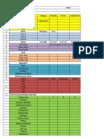 construction material list