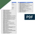COD BANCOS.pdf