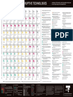 Richard Watson - Periodic Table of Disruption / Industry-specific version
