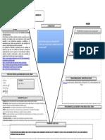 Diagrama v de Gowin Plantilla Alumnos 1 v1