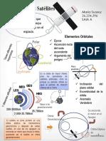 Maria Suarez Infografia