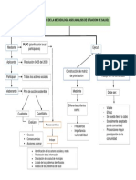 Implementacion Metodologia ASIS
