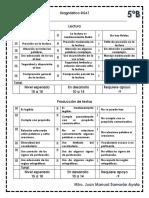 FORMATO DE SISAT EVALUAR.docx