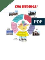 Infografia Tacna Heroica