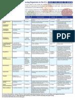 FDA_FoodborneIllness_Final.pdf