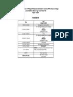Traiing Matrix PPST.docx