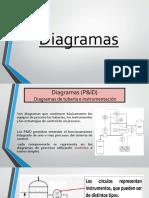 Digramas pfd y p&id   Isa s5.1