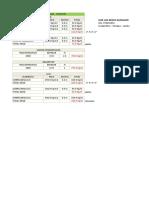 METRADO DE CARGAS - CORTANTE BASAL - DESPLAZAMIENTOS - SAP2000.xlsx