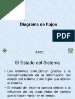 3.Diagramas_de_flujo.pdf