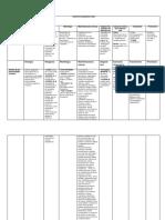 Resumen Sistema Hematopoyético.docx