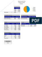 3.0 BNV Reporte STD Diario 2018 (1)