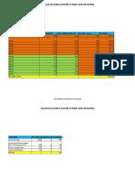 calculo de carga de diseño para loza de azotea.xlsx