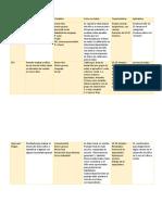 Contenidos Por Clase Prope Clinica II