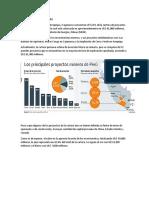 Mineria Actual en El Peru