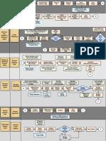 SAP PS.pptx