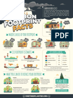 Carbon Footprint Facts