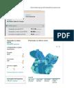 Dados Geográficos Estatisticos e Econômicos de Barcarena