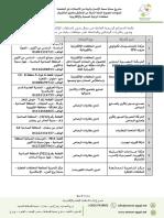 قائمة المصانع