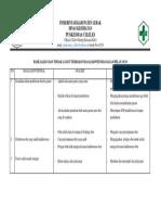 1.2.5. ep 4 hasil kajian dan tindak lanjut terhadap masalah potensial.docx