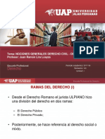 1. Obligaciones - Derecho Civil (r)