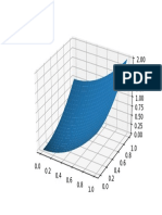 grafico_3D.pdf