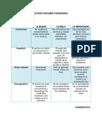 Cuadro Resumen Paradigmas