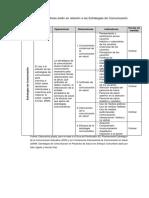 Matriz de Operacionalización de Las Estrategias de Comunicación en Salud
