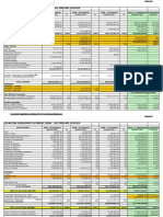 50 50 Financial Projections Using Trend Analysis