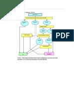 GAMBAR DIAGNOSIS TB PARU.pngPDF.pdf