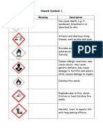 Hazard Symbols Worksheets