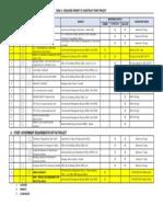 Checklist Permit to construct jetty in philippines