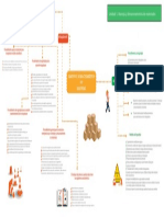 ResumenUnidad1NOM006-1.pdf