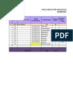 DATA SDM MR.xlsx