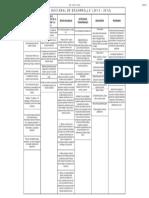Cuadro Sintetico PLAN DE DESARROLLO 2013-2018