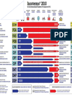 incoterms_2010